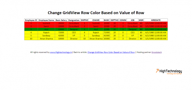 Change GridView Row Color Based on Value of Row