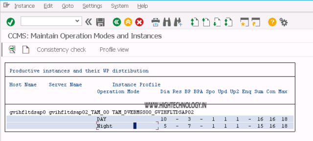 Operation Mode in SAP
